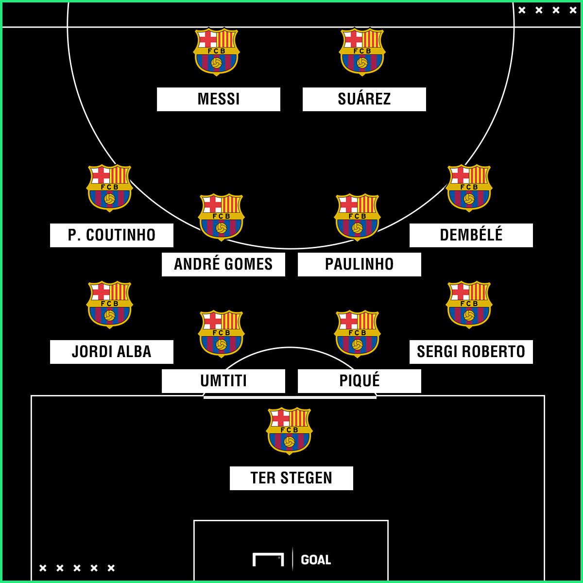 Celta De Vigo X Barcelona: Horário, Local, Onde Assistir E