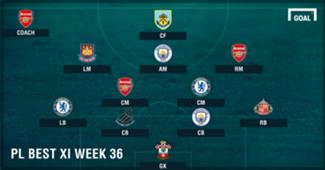 PL Team of the Week 2016-2017 สัปดาห์ที่ 36