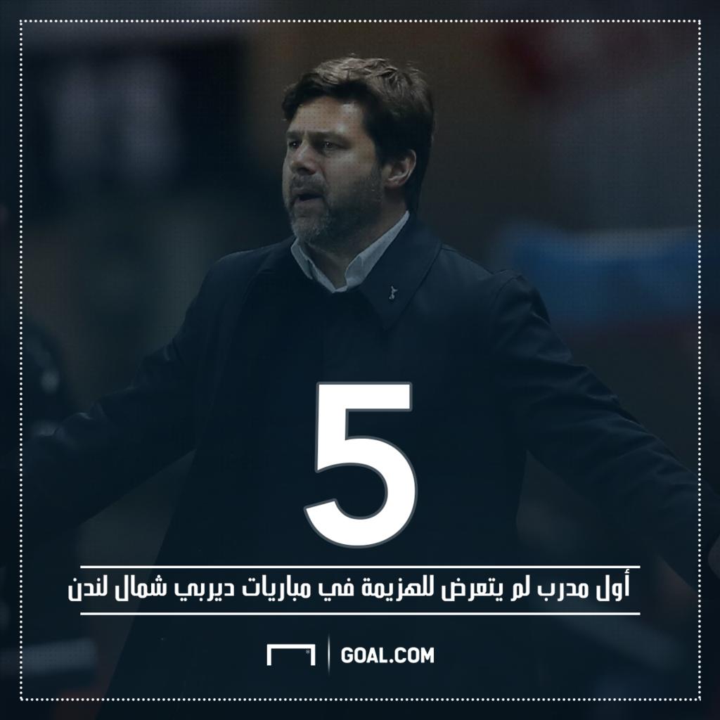 Mauricio Pochettino Tottenham Premier League 30042017