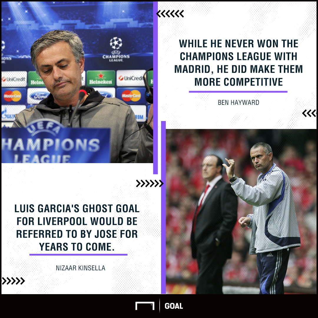 Jose Mourinho in Champions League
