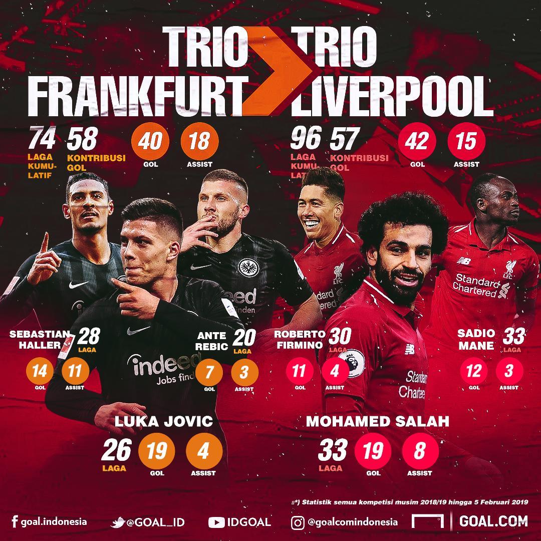 GFXID Frankfurt Trio vs Liverpool Trio