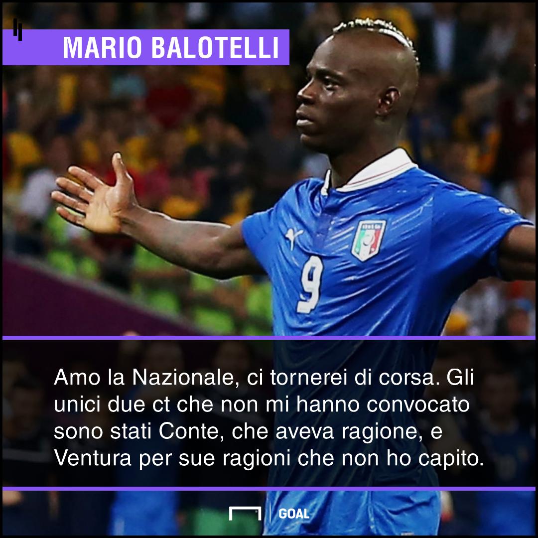 Mario Balotelli e la Nazionale:
