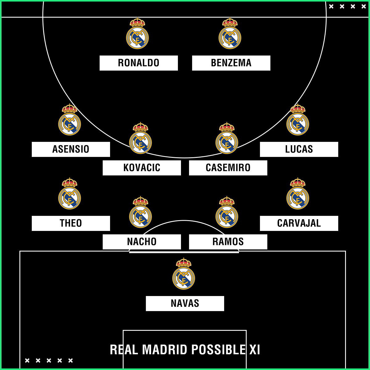 Real Madrid possible Espanyol