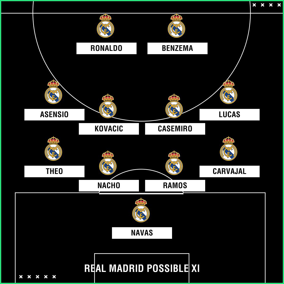 Real Madrid possible Espanyol