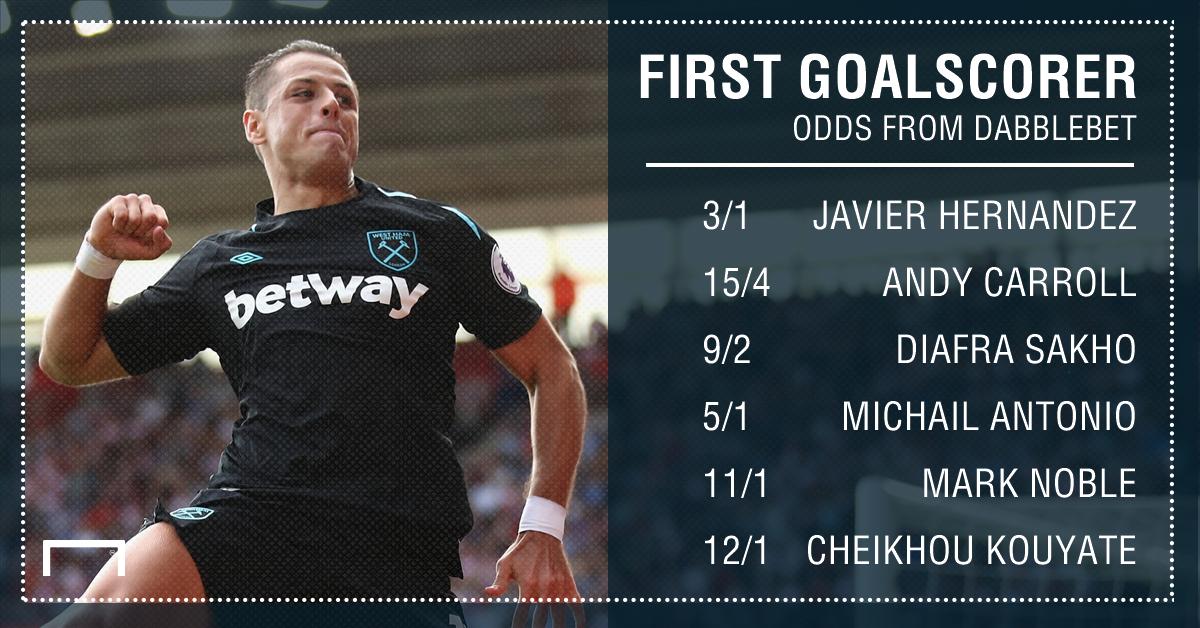 West Ham Huddersfield first scorer odds Sept 17