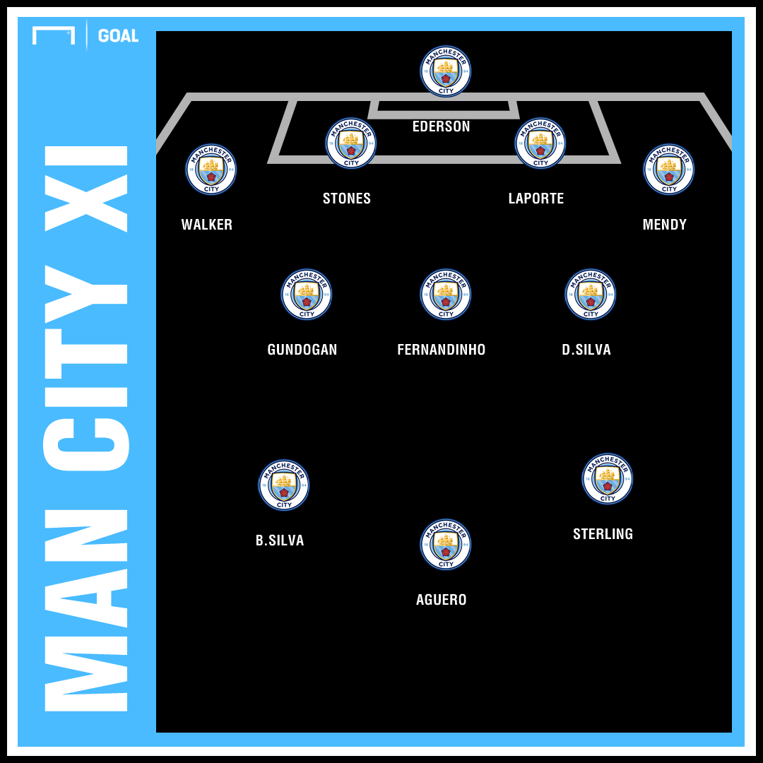 Raheem Sterling Starts - Manchester City Team vs Fulham Confirmed