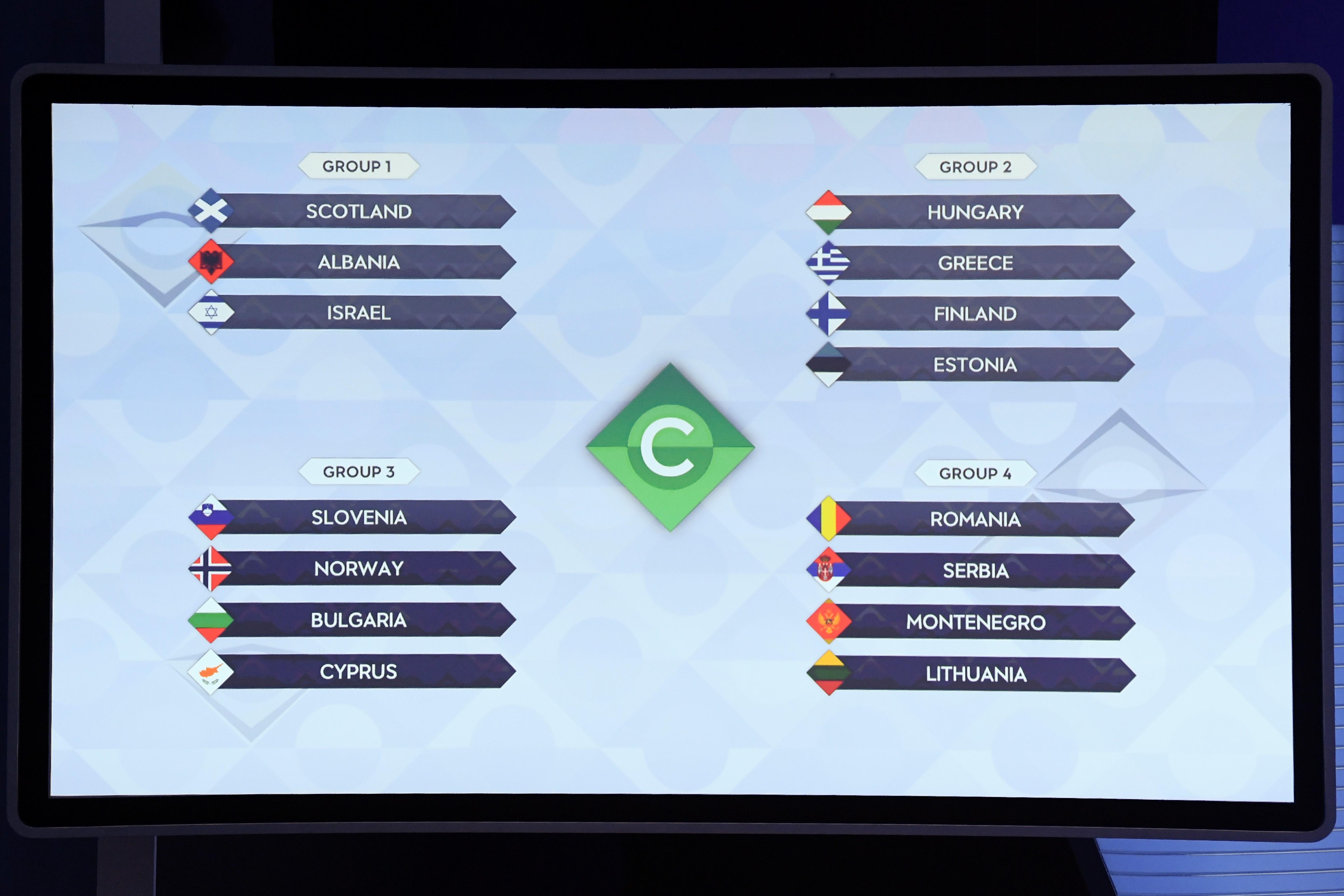 UEFA Nations League C