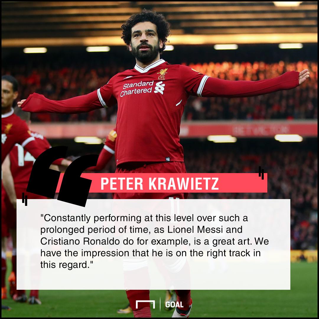 Mohamed Salah Messi Ronaldo consistency Peter Krawietz