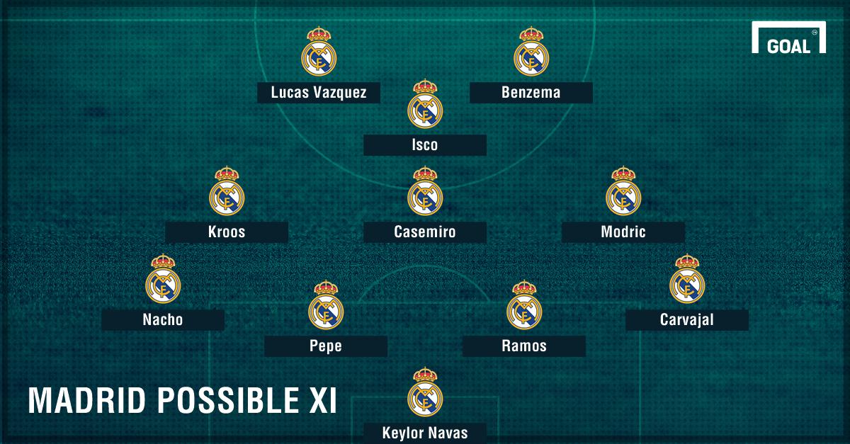 Madrid possible Eibar