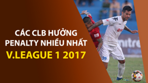 Grap penalty V.League
