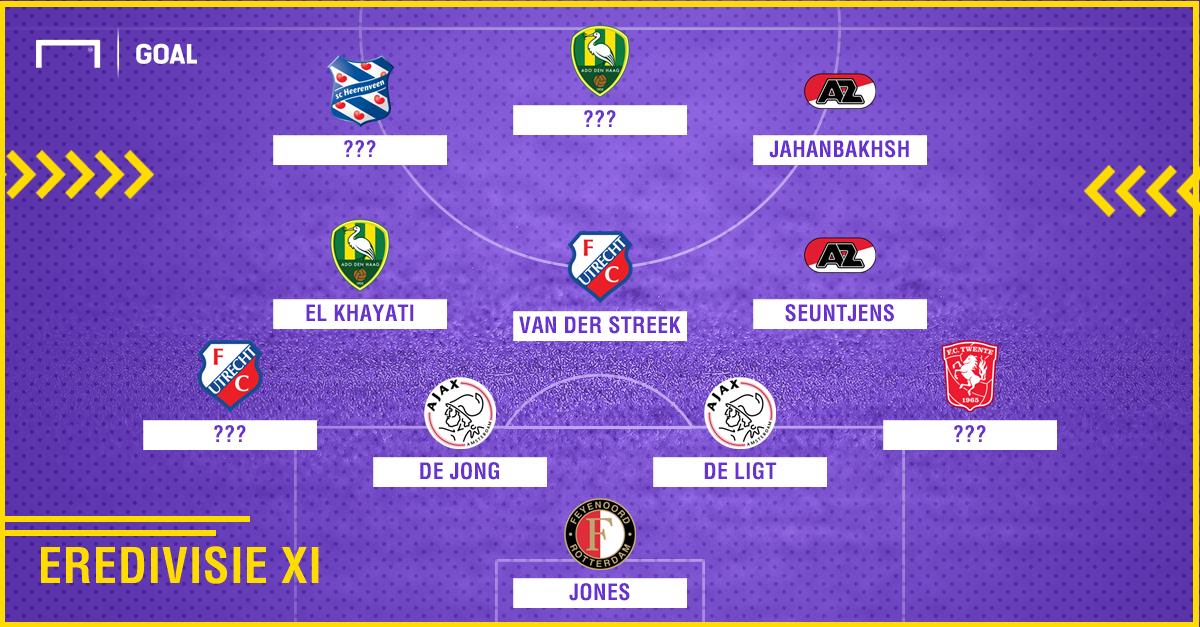 Eredivisie Team van de Week 24 2017/18