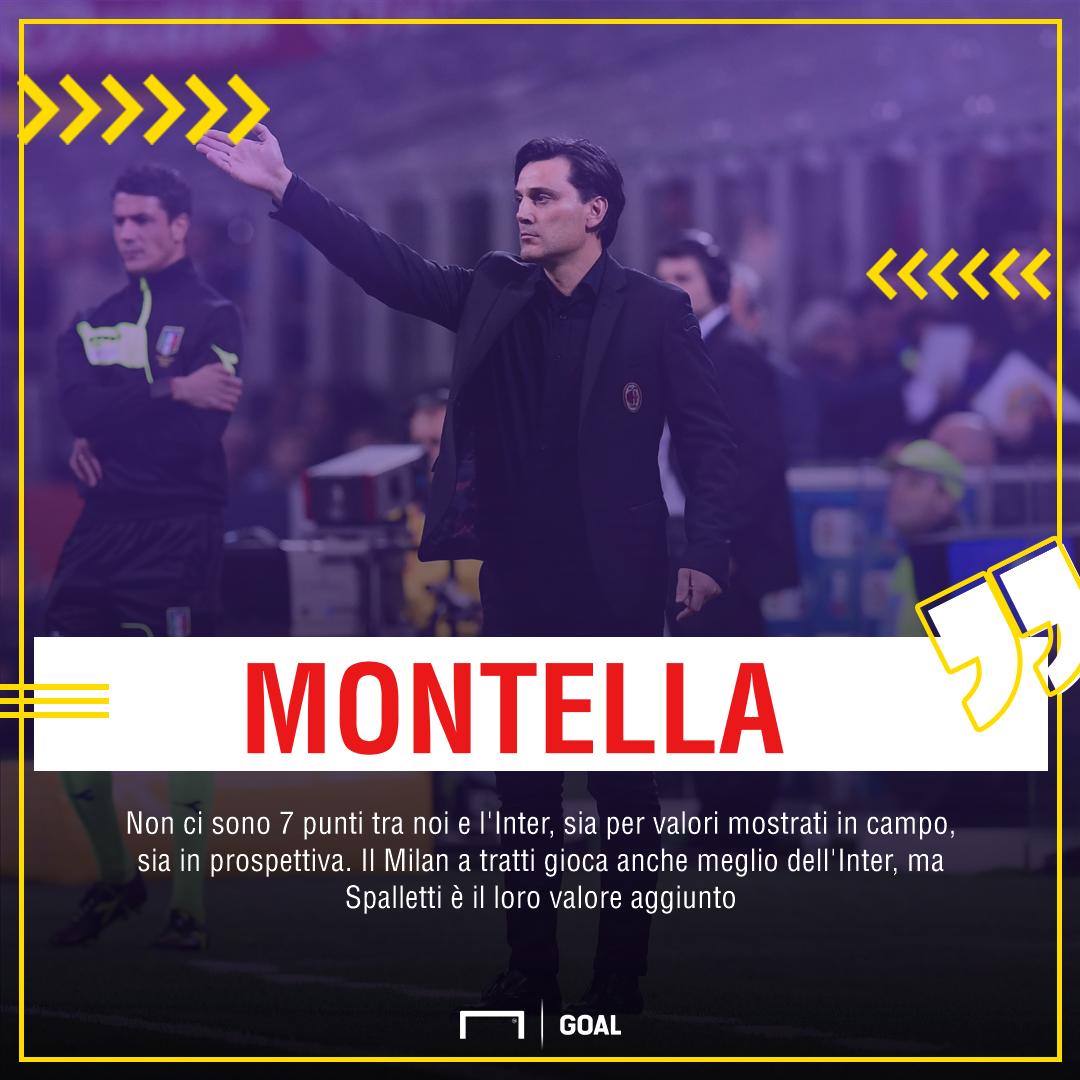 Montella pre derby PS ita