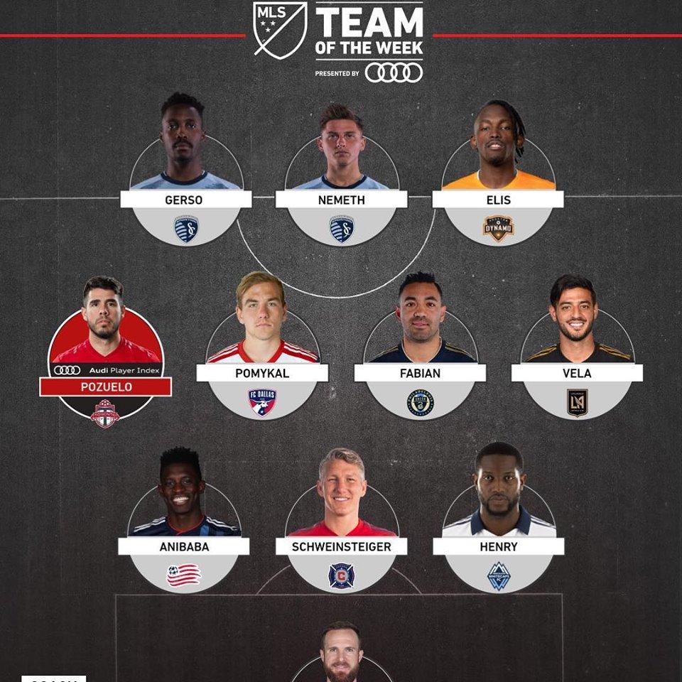 MLS álomcsapat