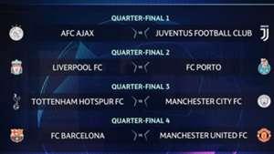 Champions League Auslosung Draw Trophy