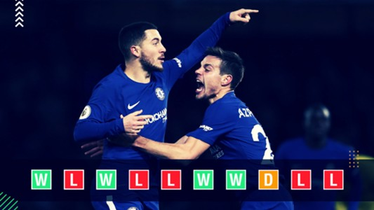 Chelsea Champions League power rankings