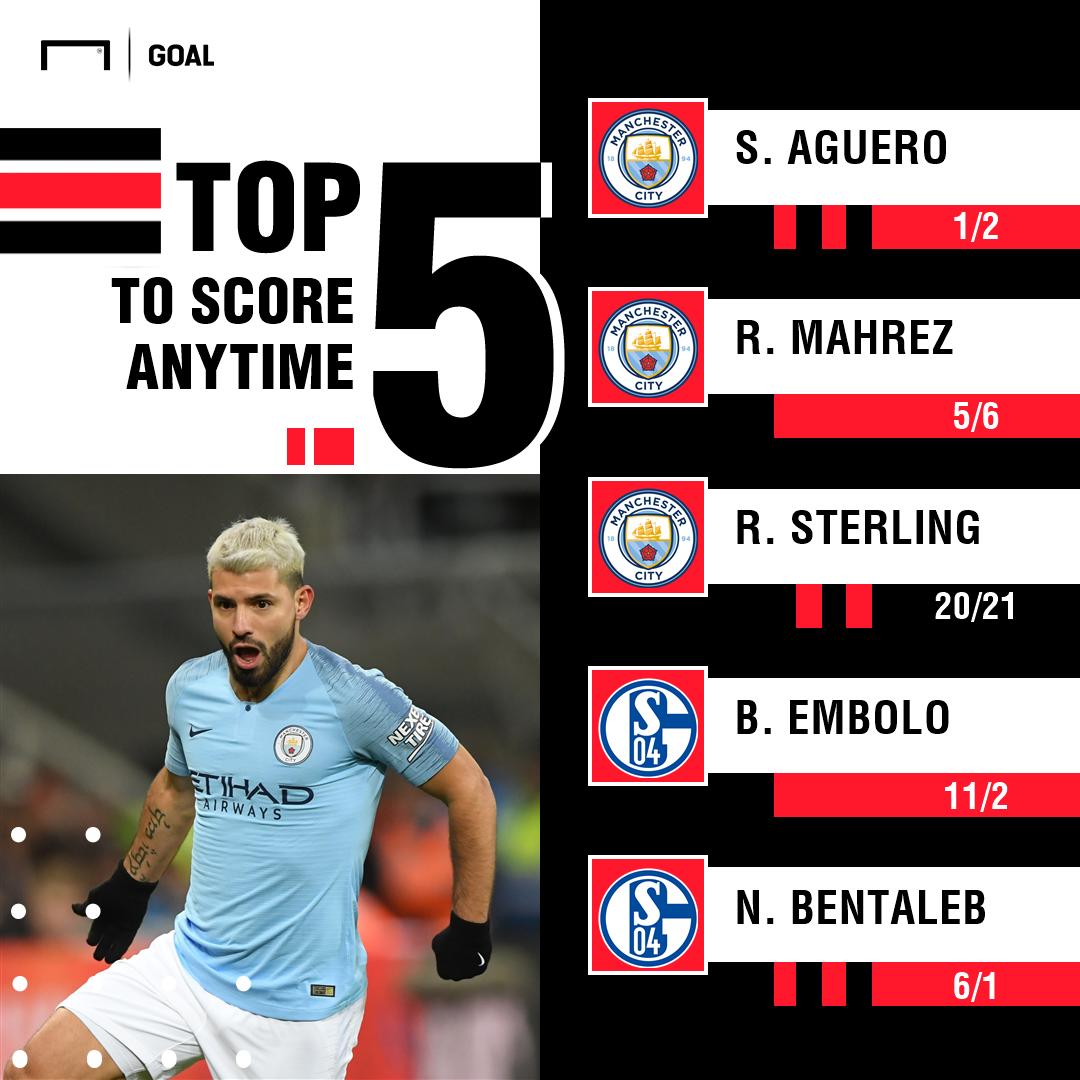 Manchester City Schalke scorers graphic