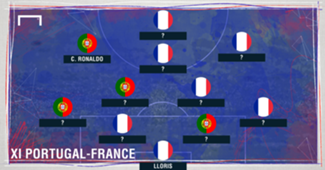 XI Portugal-France teasing