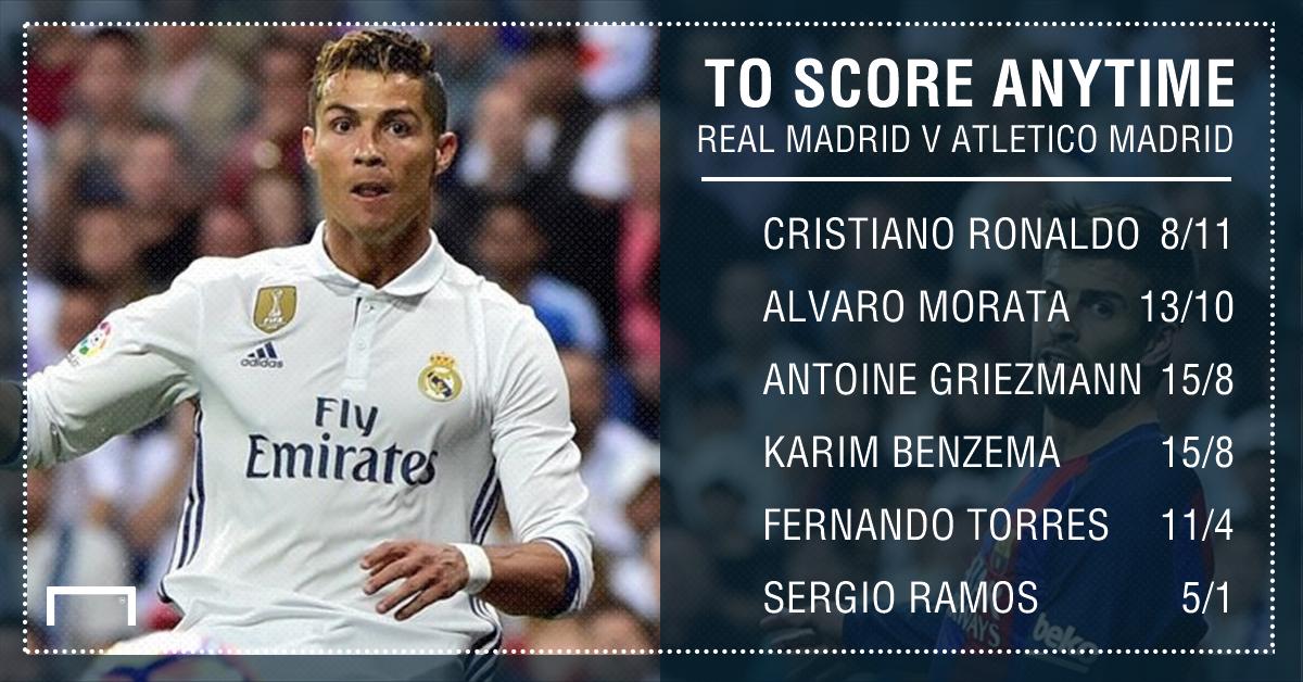 GFX Real Madrid Atletico Madrid scorer betting