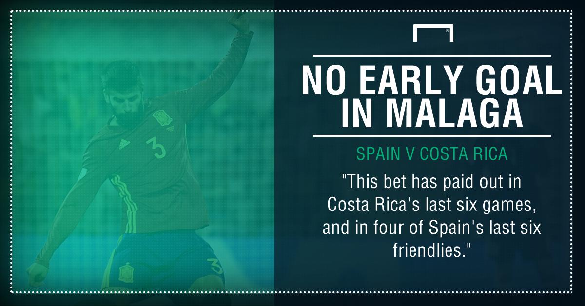 Spain Costa Rica graphic