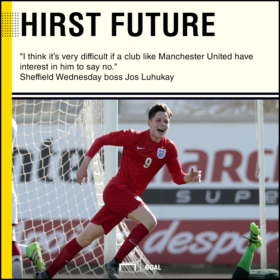 George Hirst Manchester United interest