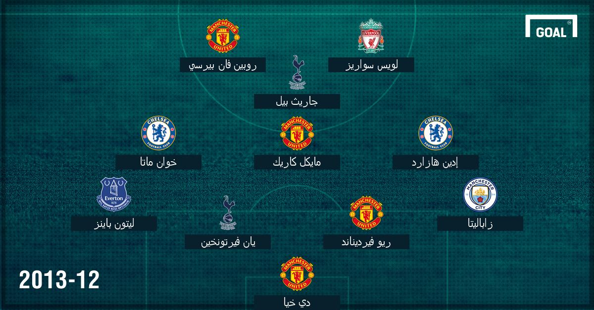 Arabic EPL BEst XI