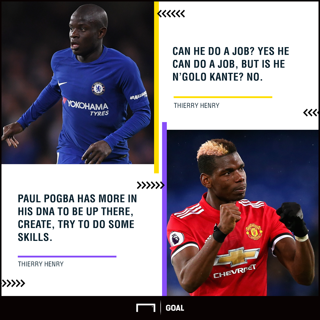 Paul Pogba no N'Golo Kante Thierry Henry