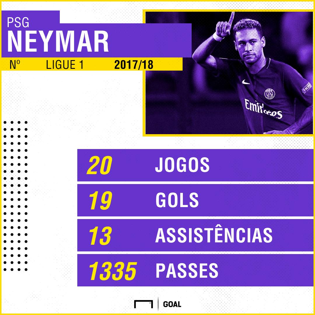 GFX Neymar PSG Ligue 1 2017/18