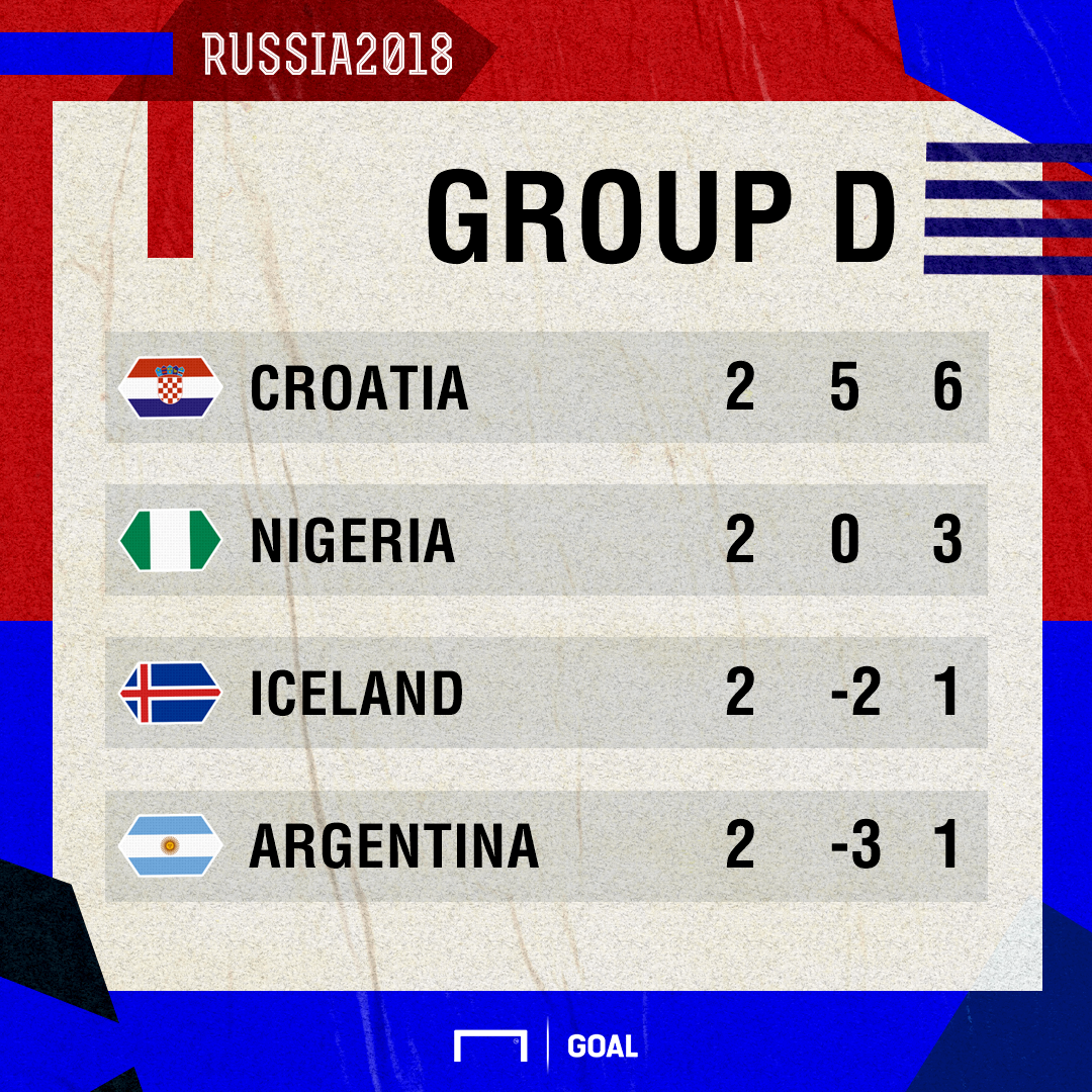 Argentina Group D PS
