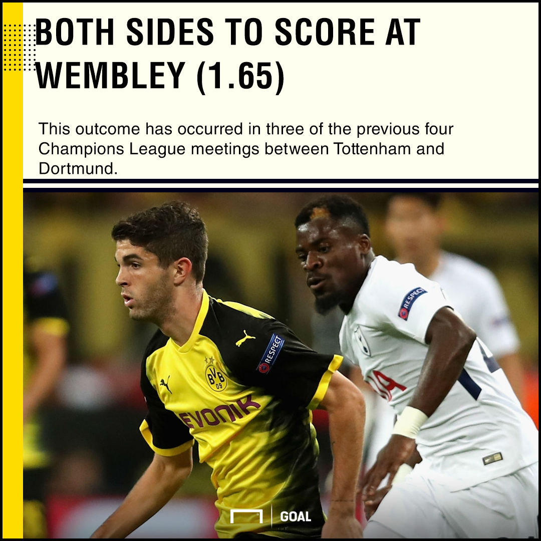 Who Will Lead The Attack For Tottenham In The Absence Of: BetKing Preview: Tottenham Hotspur Vs Borussia Dortmund