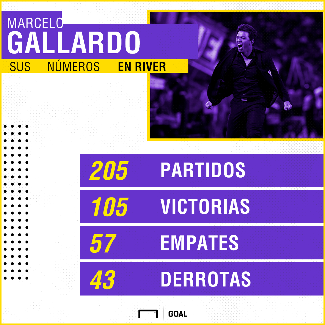 PS Marcelo Gallardo
