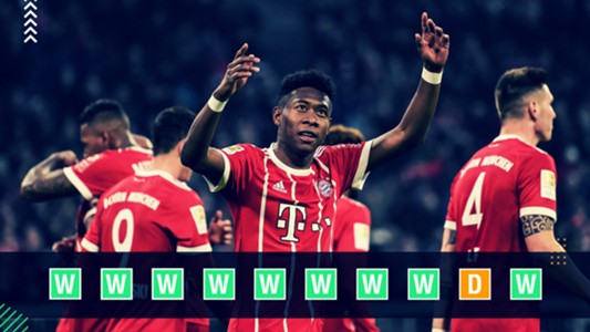 Bayern Champions League power rankings