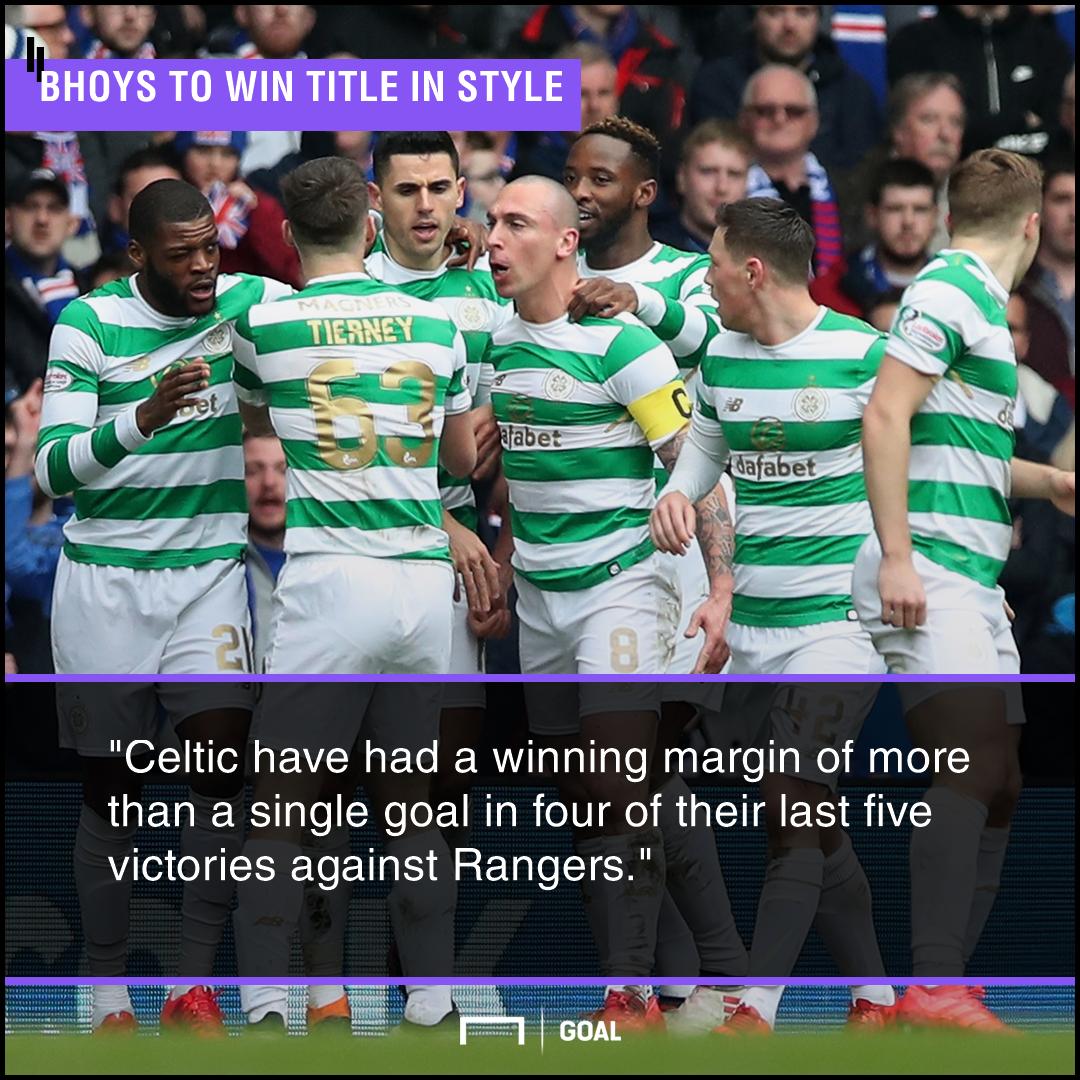 Celtic Rangers graphic