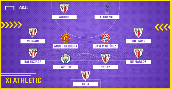 Athletic Bilbao 2010-2018 composition