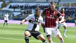 Fabio Ceravolo Alessio Romagnoli Parma Milan Serie A