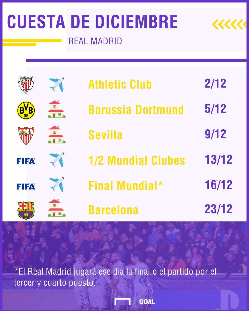 GFX Cuesta diciembre Real Madrid