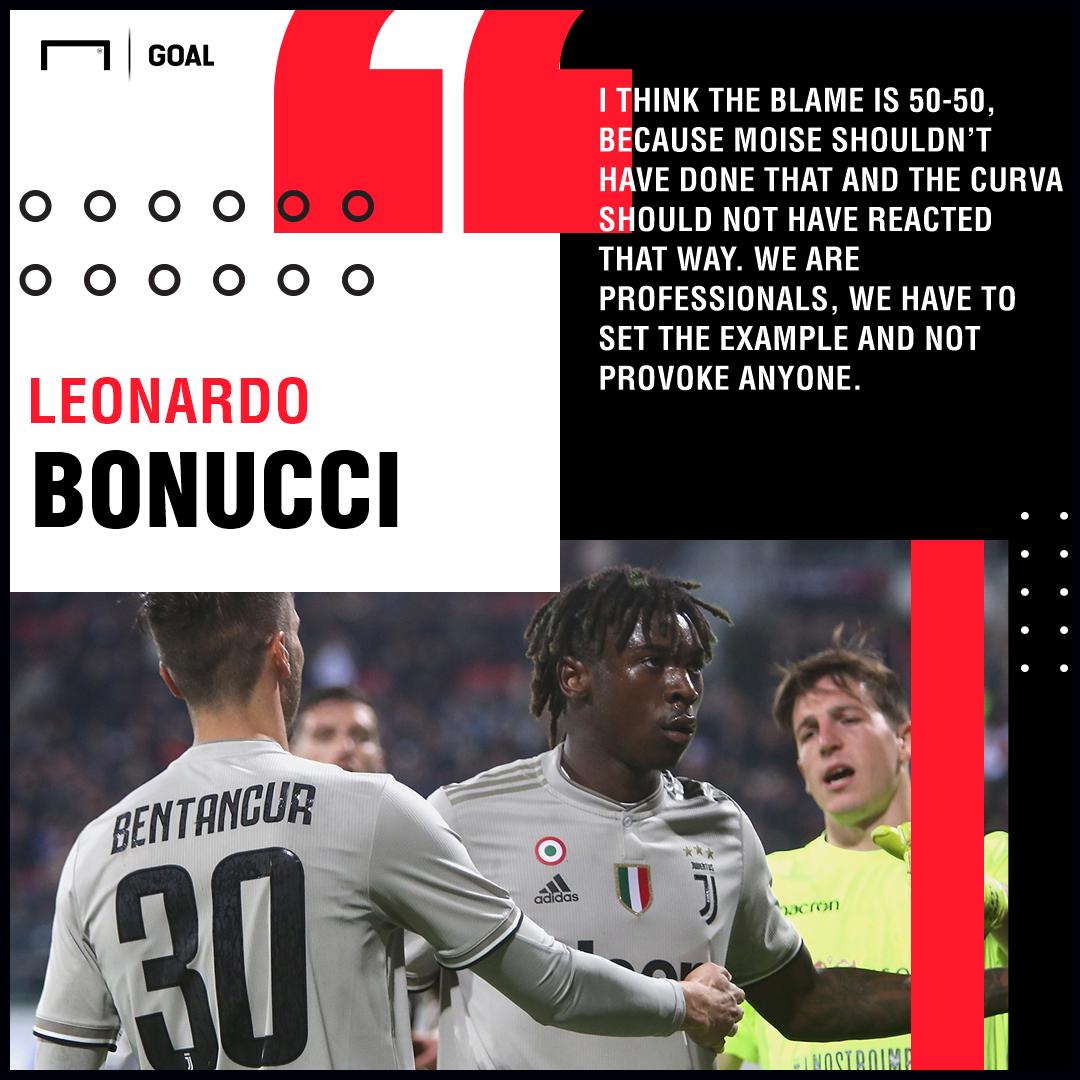 Moise Kean Leonardo Bonucci Juventus PS