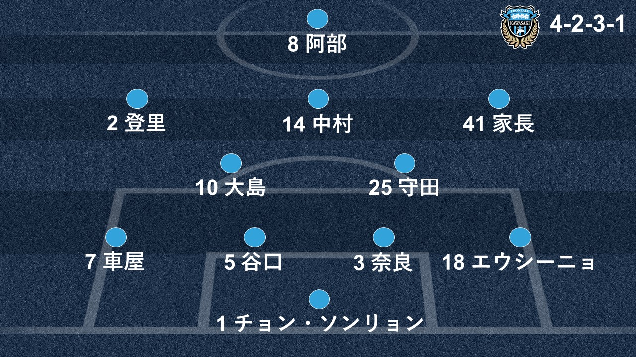 2018-11-09-kawasaki-formation