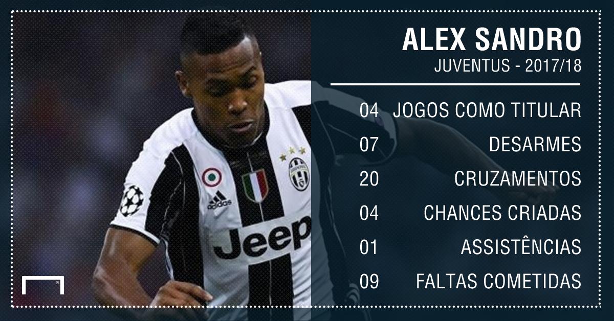 GFX Alex sandro Juventus 05 10 17