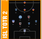 ISL 2018-19: Team of the Round 2