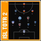ISL 2018-19 Team of the Round 2