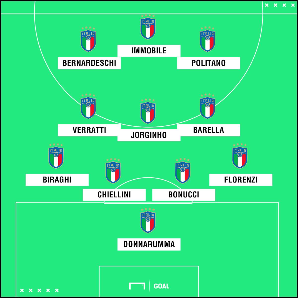 PS Italia Finlandia