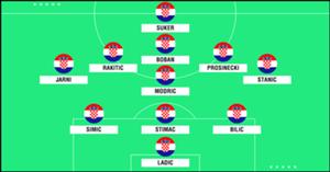 Croatia World Cup mix 11
