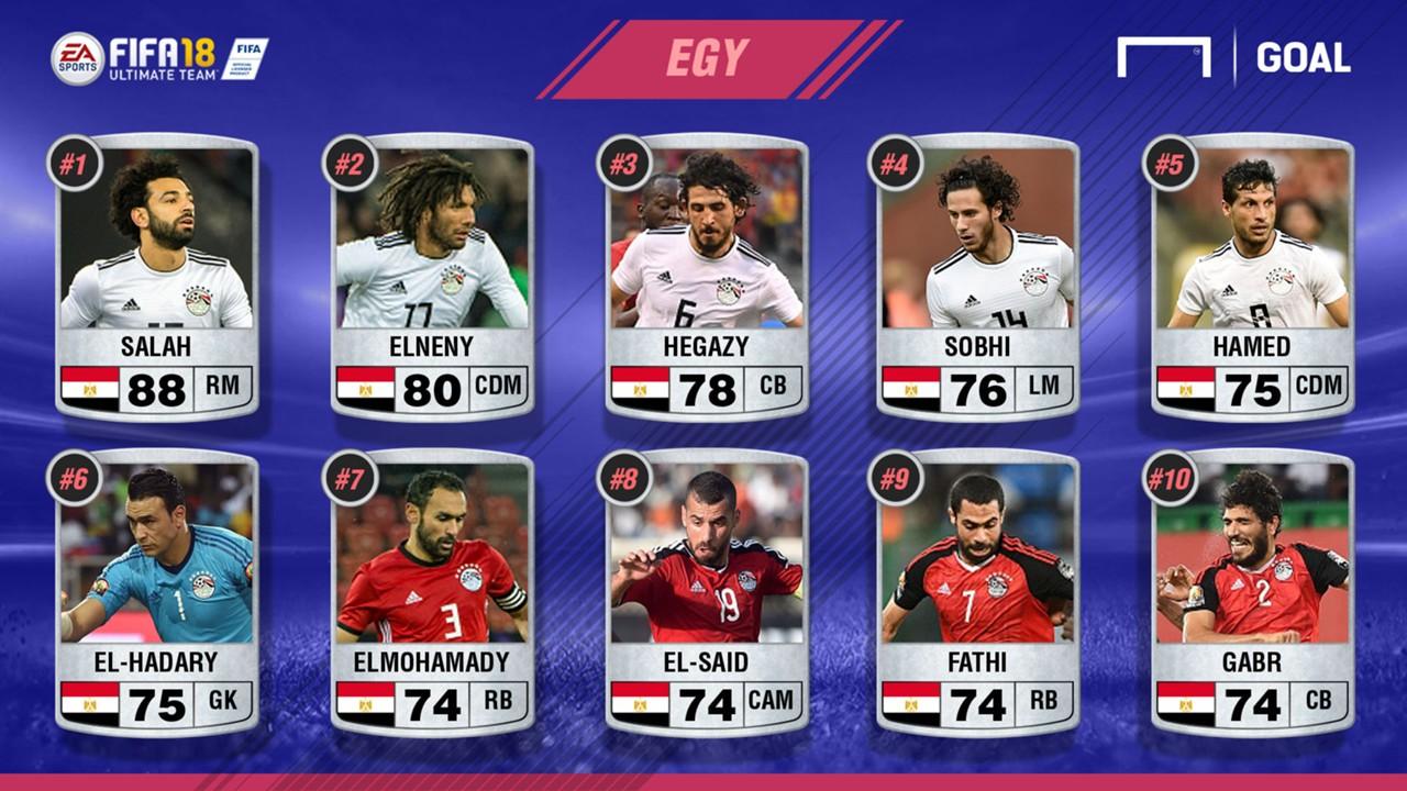 GFX FIFA 18 Top 10 Egypt