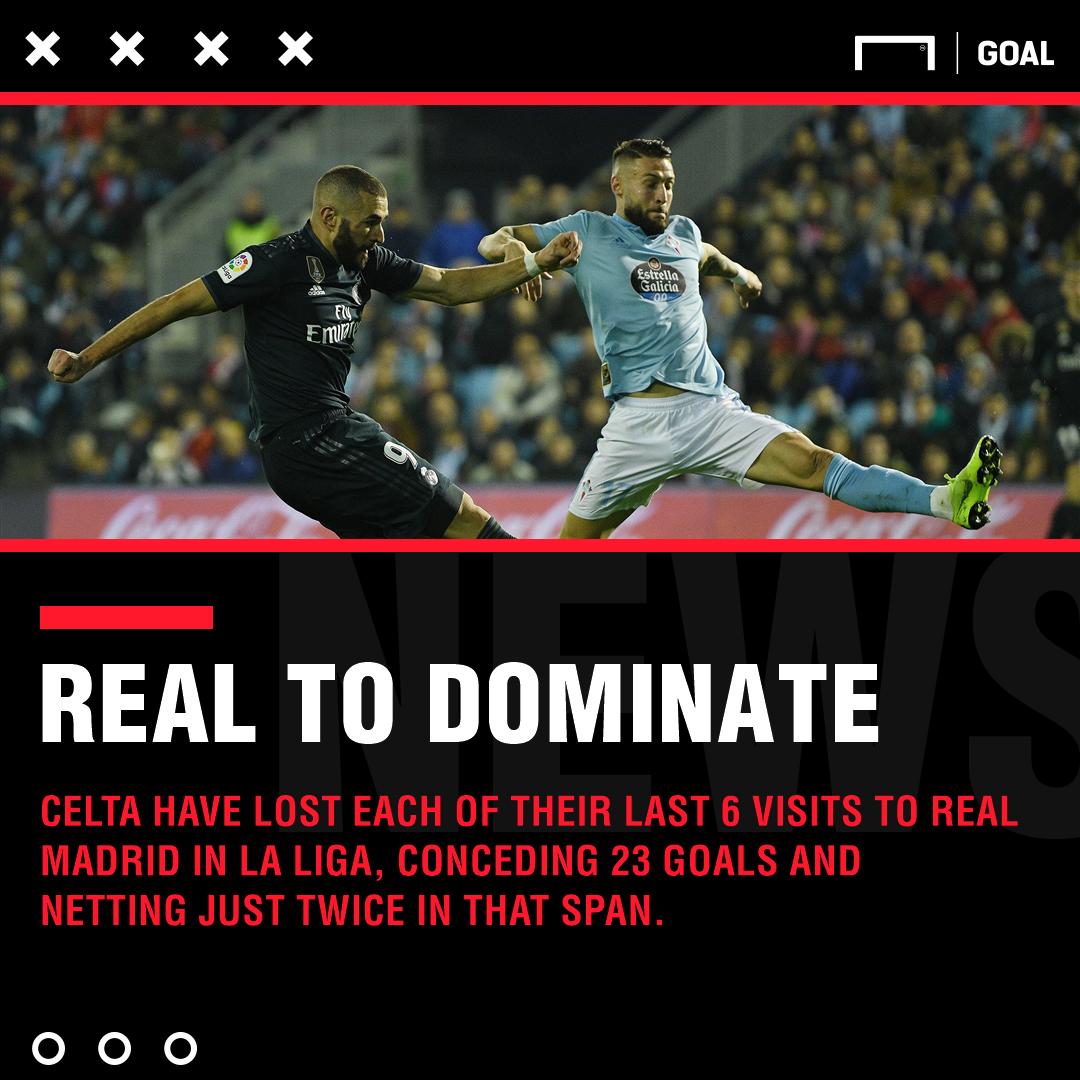 Real Madrid Celta Vigo graphic