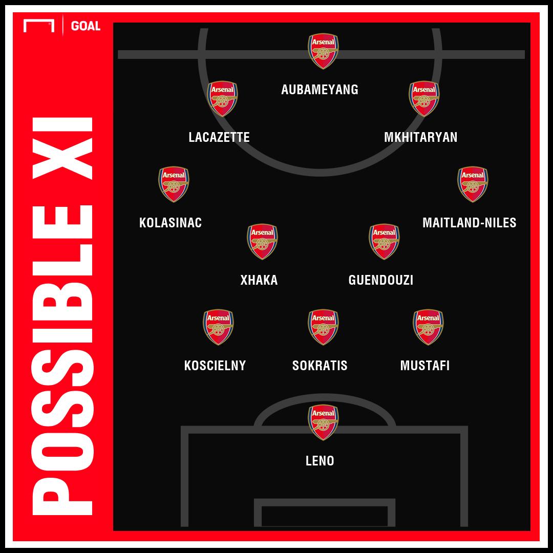 Arsenal XI Bournemouth