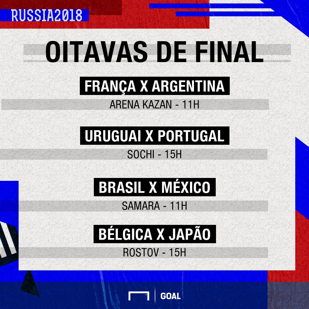 ca47d2e2ed Copa do Mundo 2018  Onde