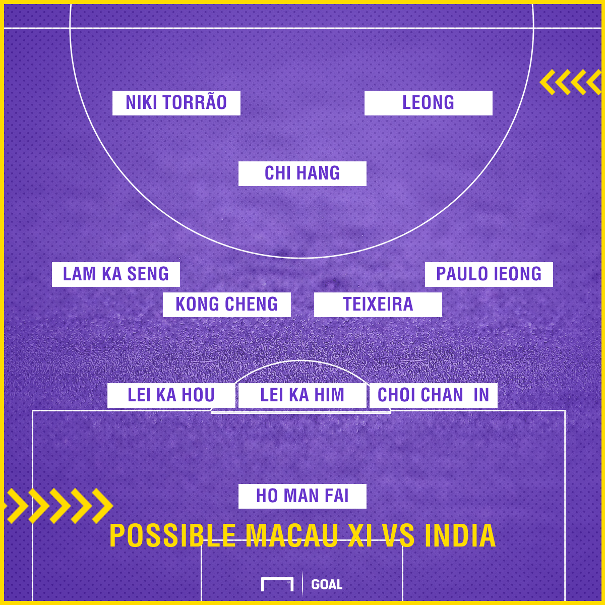 Macau Possible XI India
