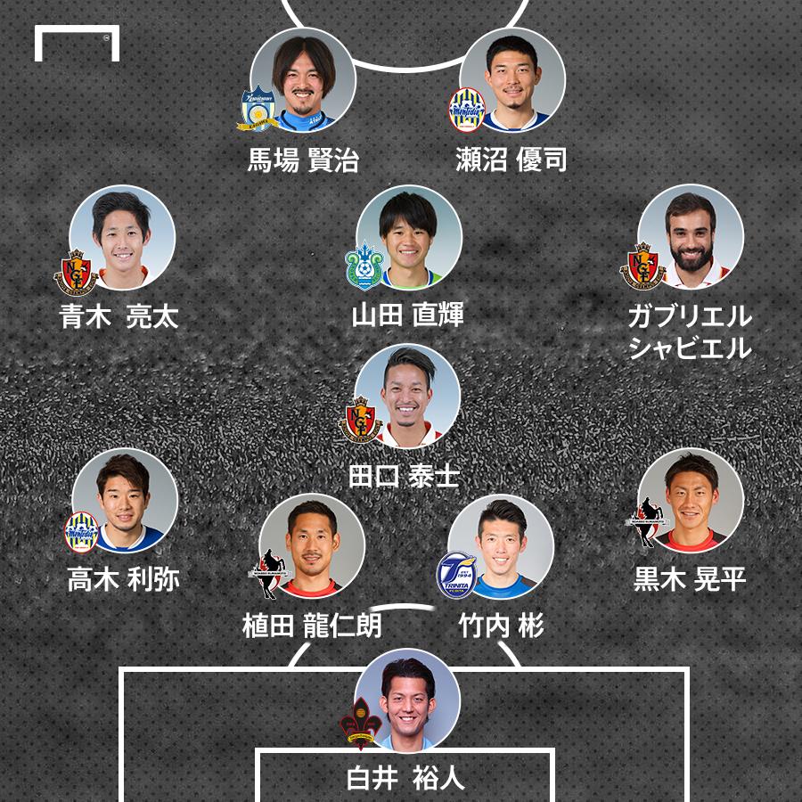 J2-TOTW-MD26-Goal.jpg
