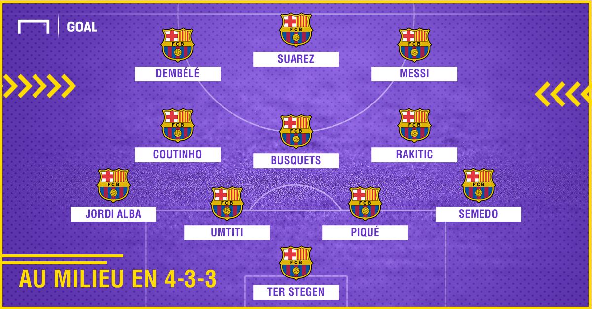 Barça : Valverde justifie la position de Dembélé