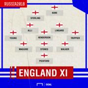 England XI GFX